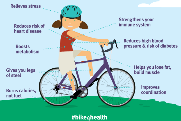 Image result for cycling relieves stress